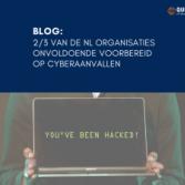 2/3 van de Nederlandse organisaties onvoldoende voorbereid op cyberaanvallen